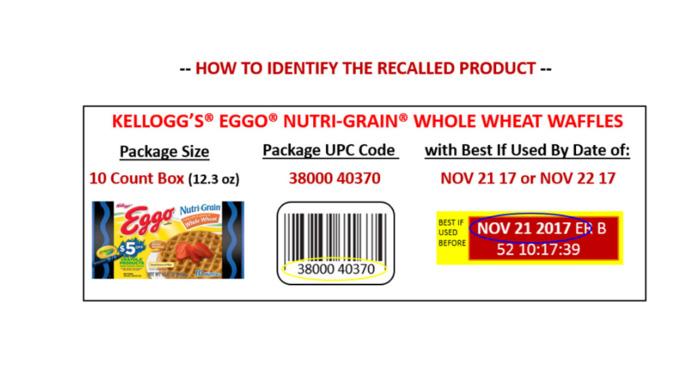 Eggo Waffles Recalled Due to Possible Listeria Contamination