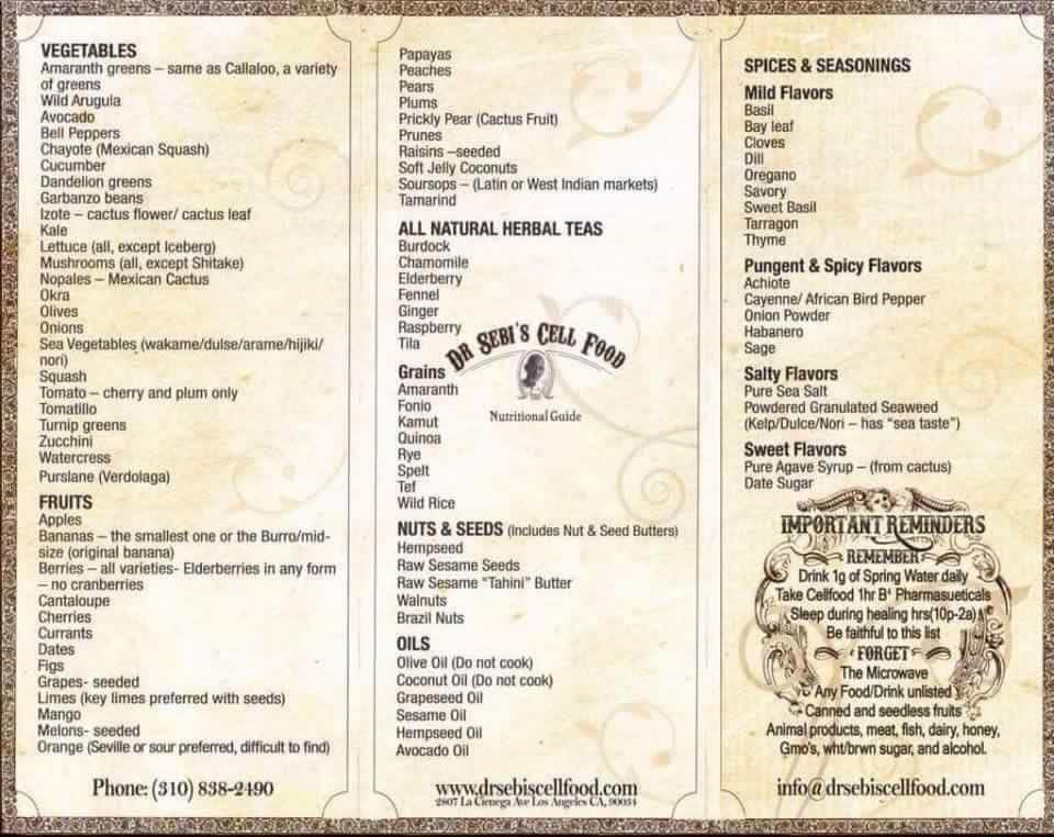 Dr sebi food list pdf food dr sebi nutritional guide mucus reducing alkaline t forumfinder Gallery