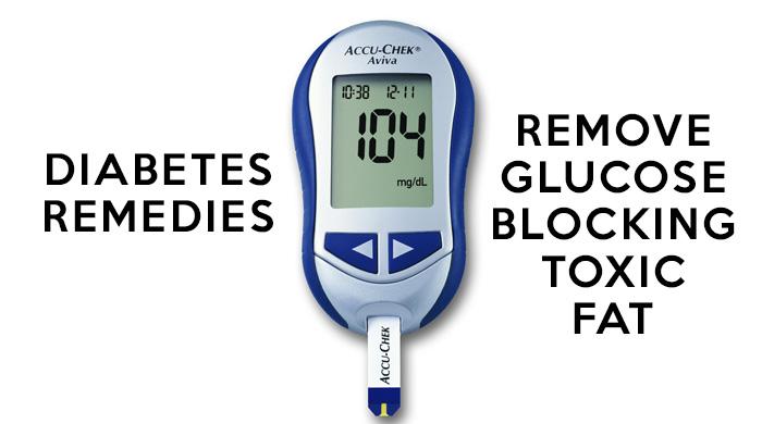 Diabetes Remedies