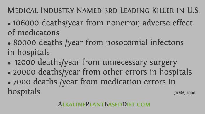 Medical Industry Named 3rd Leading Killer In The U.S. (2000)